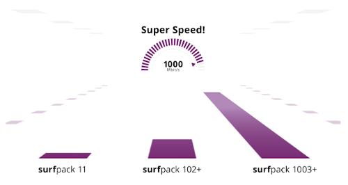 superspeed_fallback